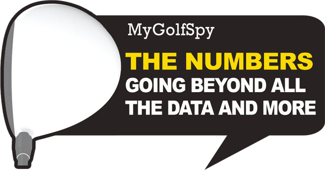 Post image for MyGolfSpy's Most Wanted Driver Test – Beyond the Numbers