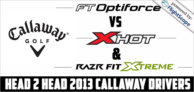 Post image for Callaway FT Optiforce vs. XHot and RAZR FIT XTREME