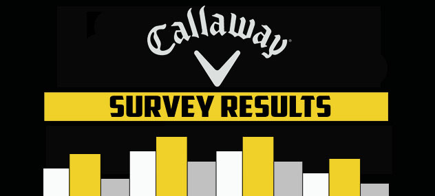 Post image for Callaway Brand Survey – The Results