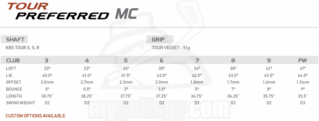 Taylormade Tour Preferred Irons  Specs
