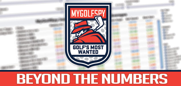Post image for 2014 Golf's Most Wanted Driver – Beyond the Data