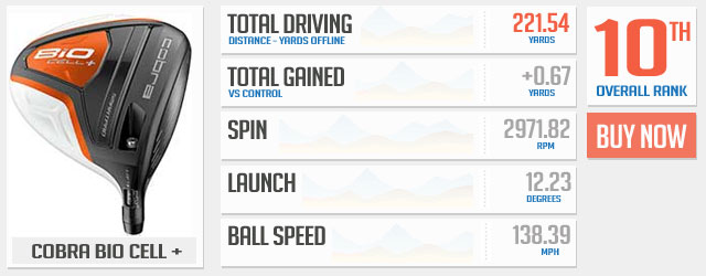 overall-driver-10