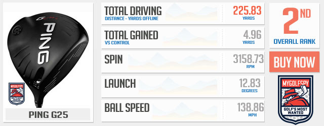 overall-driver-2