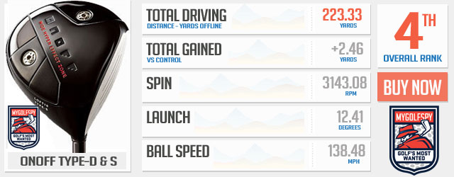 overall-driver-4