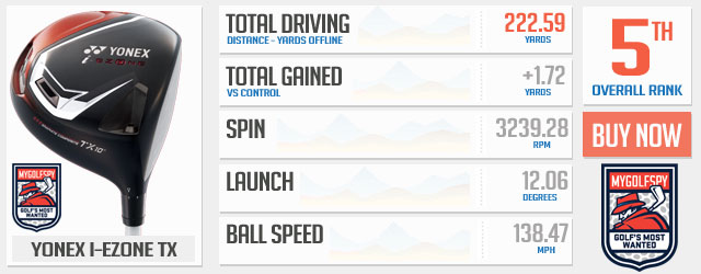 overall-driver-5-1