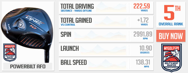 overall-driver-5