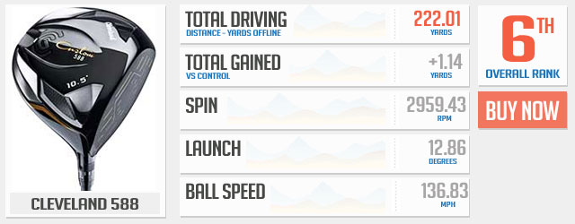 overall-driver-6