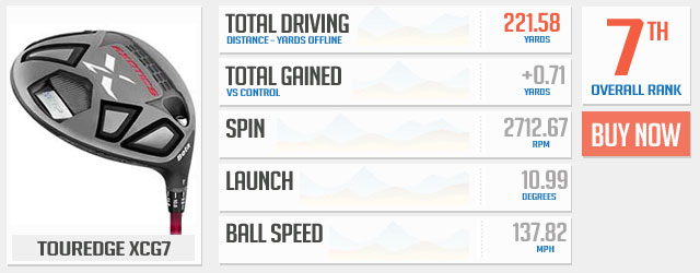 overall-driver-7