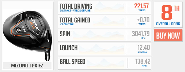 overall-driver-8