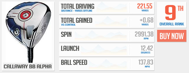 overall-driver-9