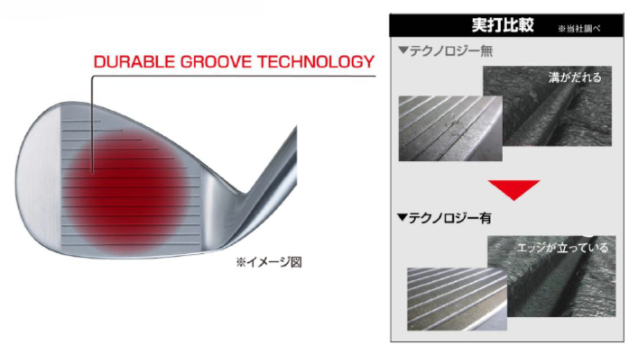 durable-groove-tech