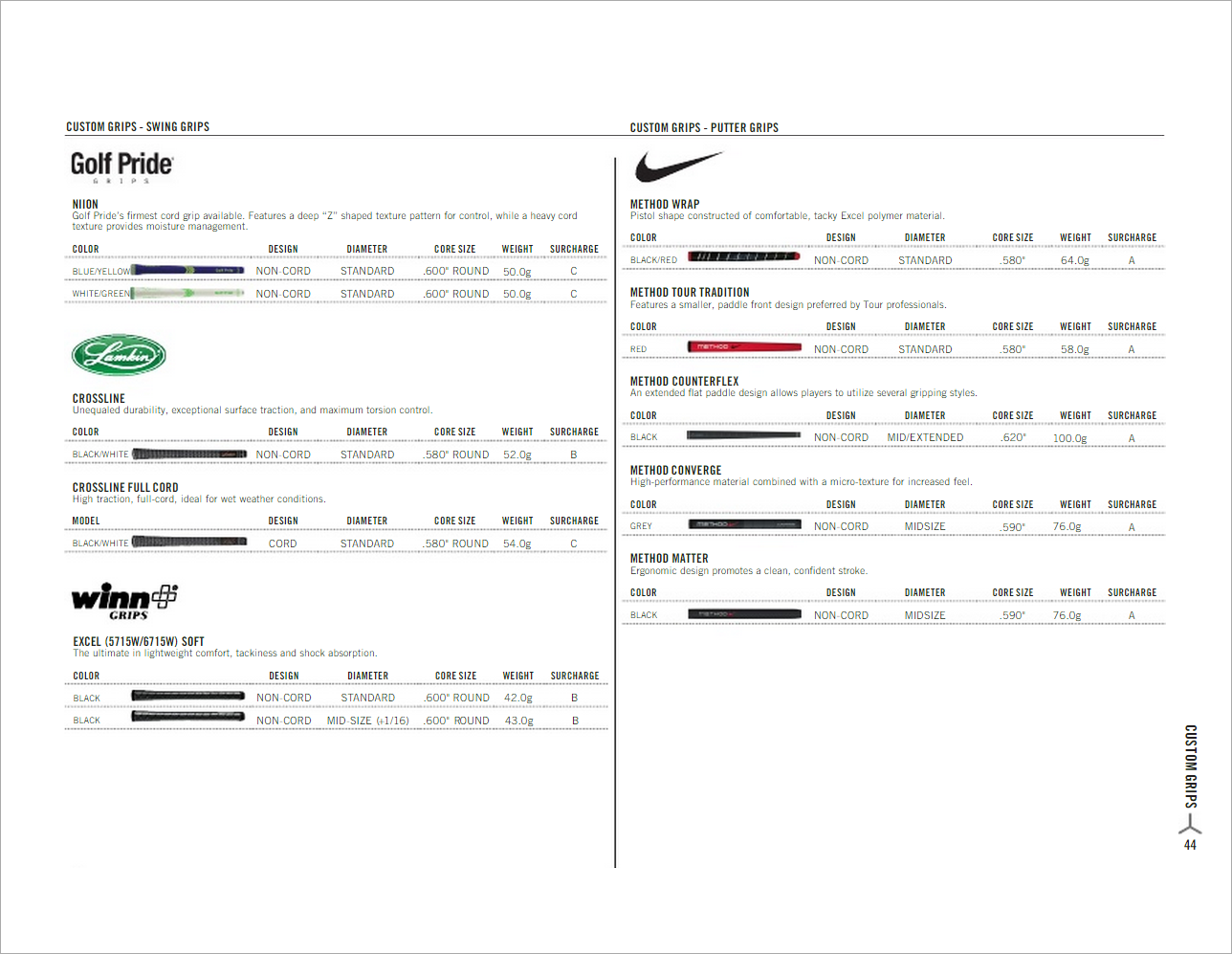 Nikes 2015 leaked lineup is seriously legit grips2 nvjuhfo Image collections