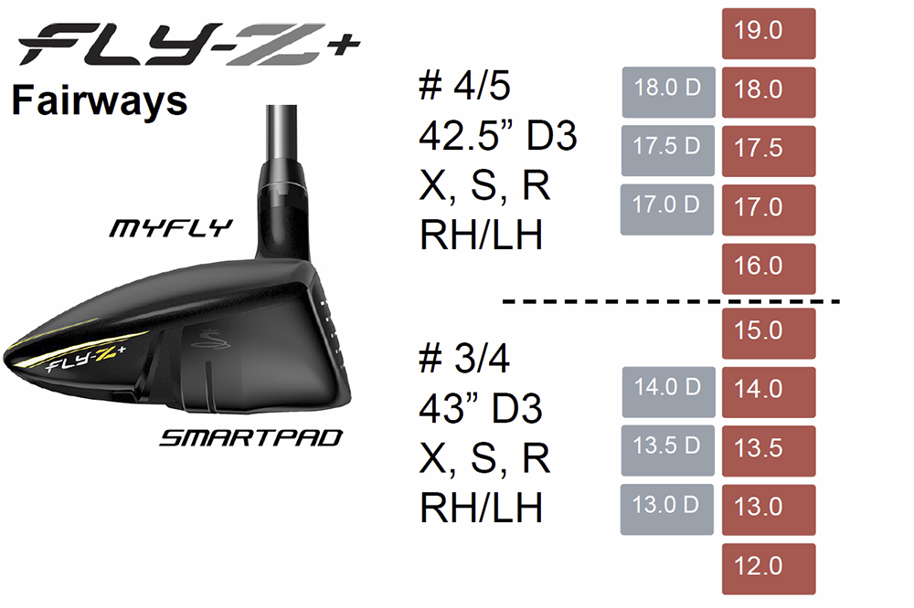 Cobra Fly Z And Fly Z Fairway Woods And Fly Z And Fly Z