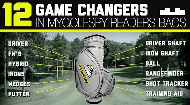 12 Game-Changers in MyGolfSpy Readers' Bags