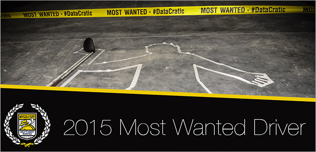 Post image for CASE #: 2015 Most Wanted Driver
