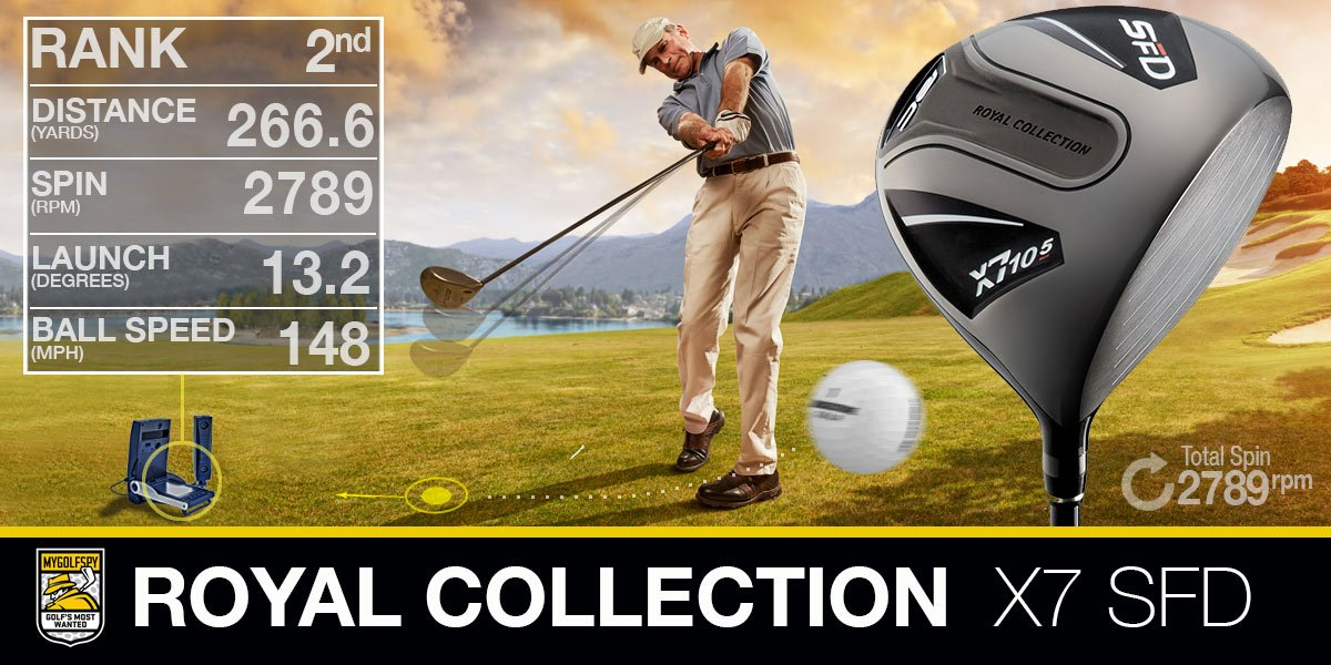 Royal Collection X7 MyGolfSpy Most Wanted