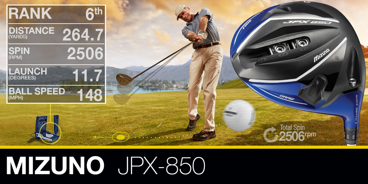 mizuno jpx 850 most wanted 2015