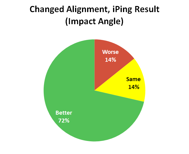 iping-changed-alignment2