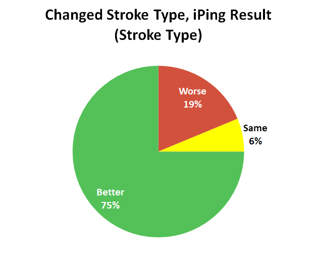iping-changed-stroke2