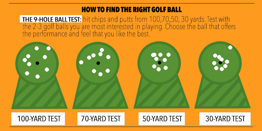 how to choose the right golf driver