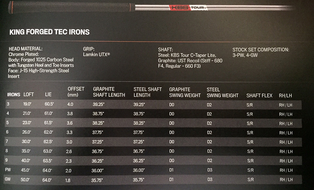 forged-tech-specs