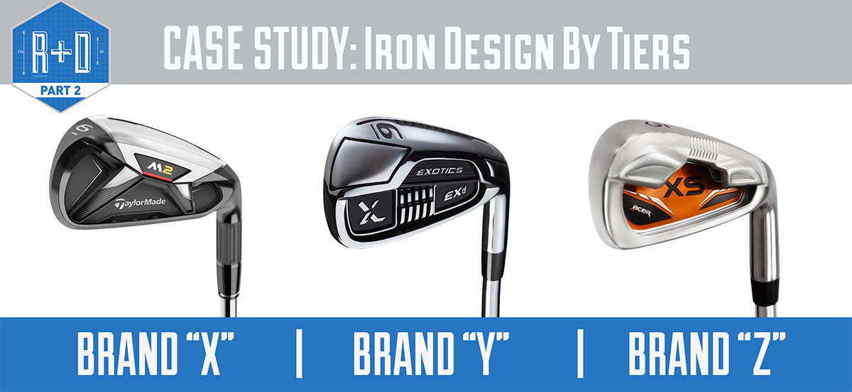 Callaway Golf Marketing - Free Case Study Solution & Analysis