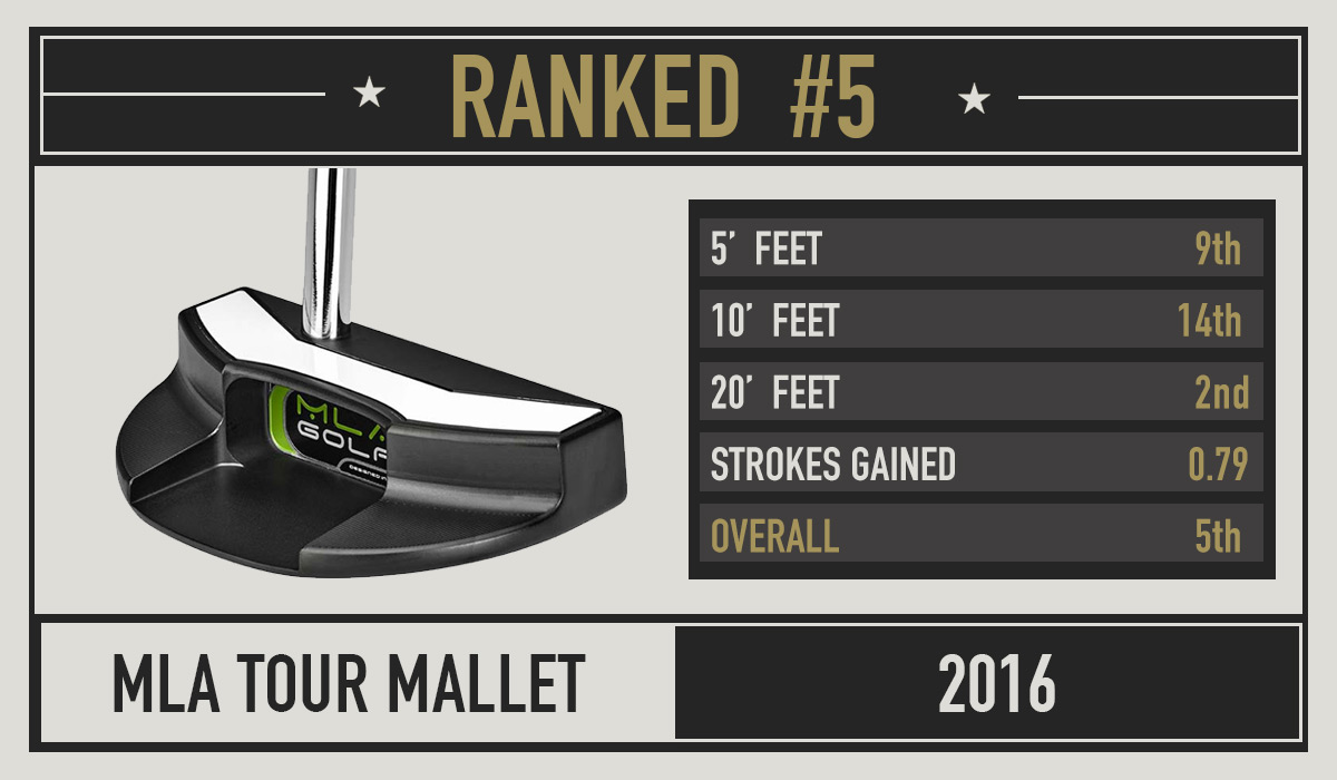 mwputter-2016-5th