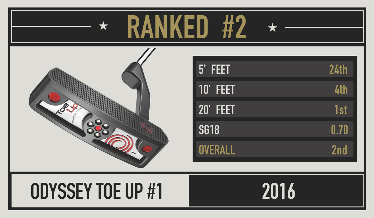 mwputter-2016-no-2