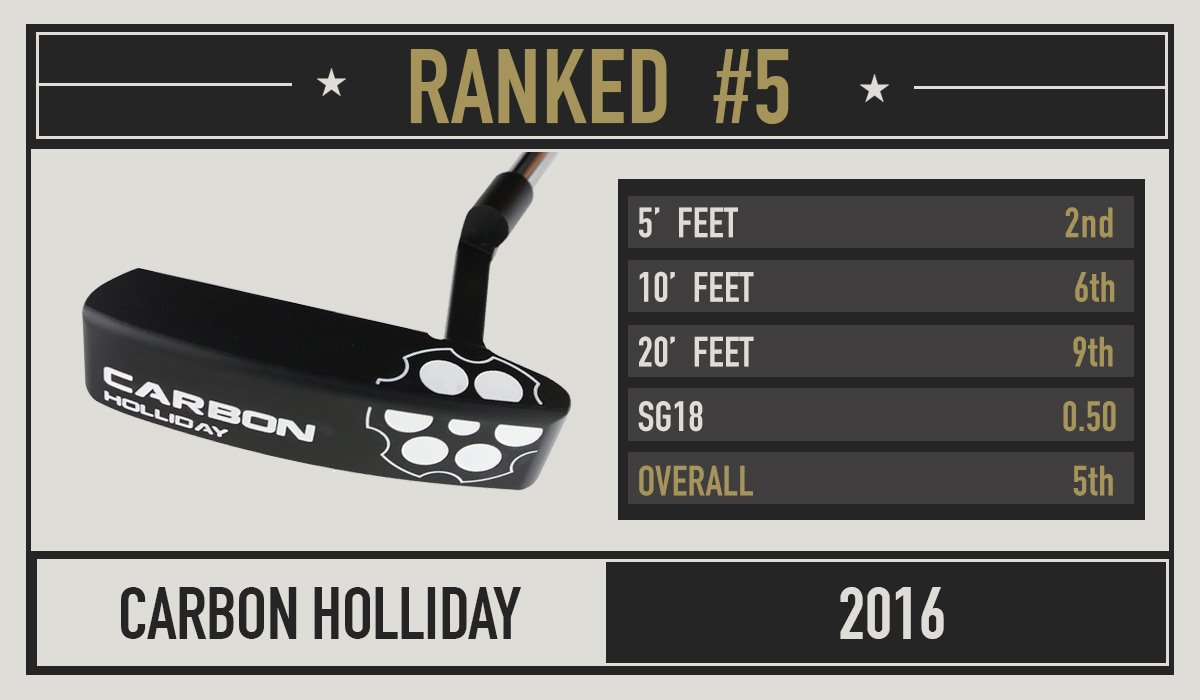 mwputter-2016-no-5