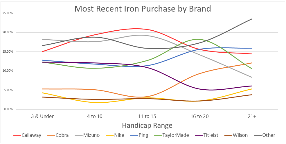 iron-purchase-line-chart