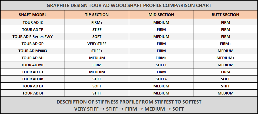 GD-wood-shaft-comparison-chart