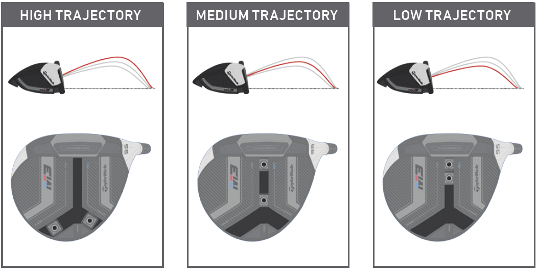 taylormade driver adjustment instructions