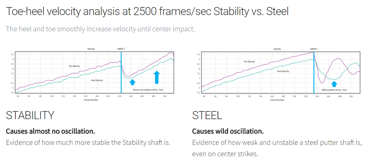 stability-shaft-oscillation
