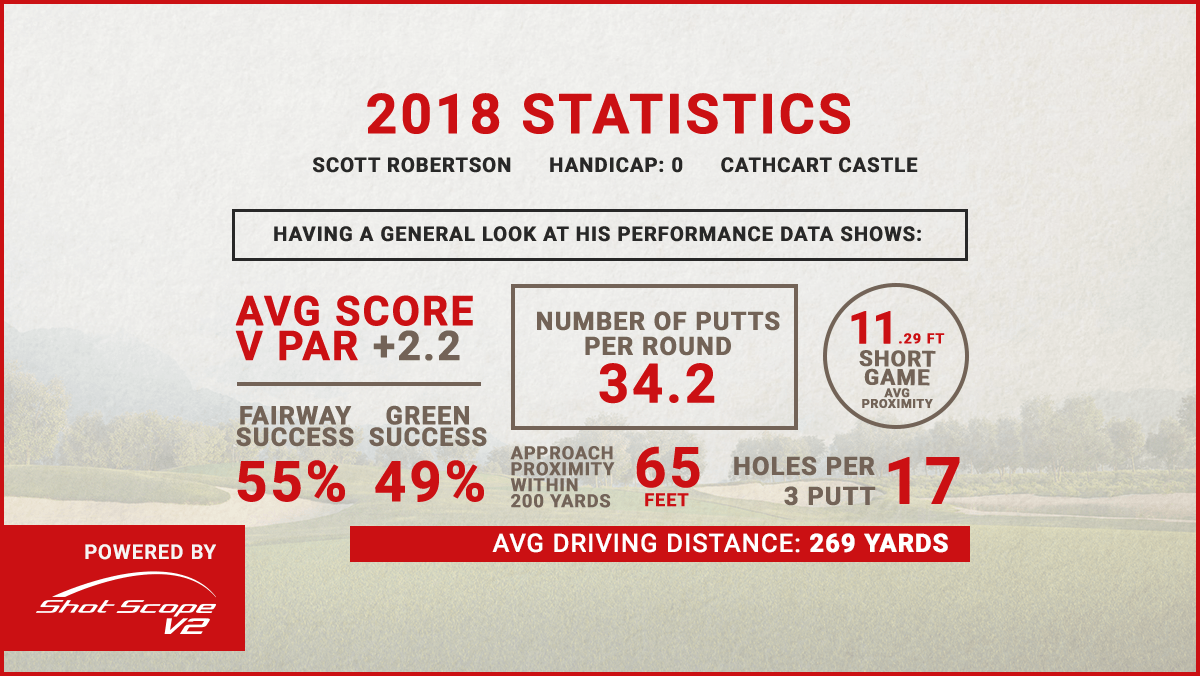 DataArticle_MyGolfSpy_June18_Scott1