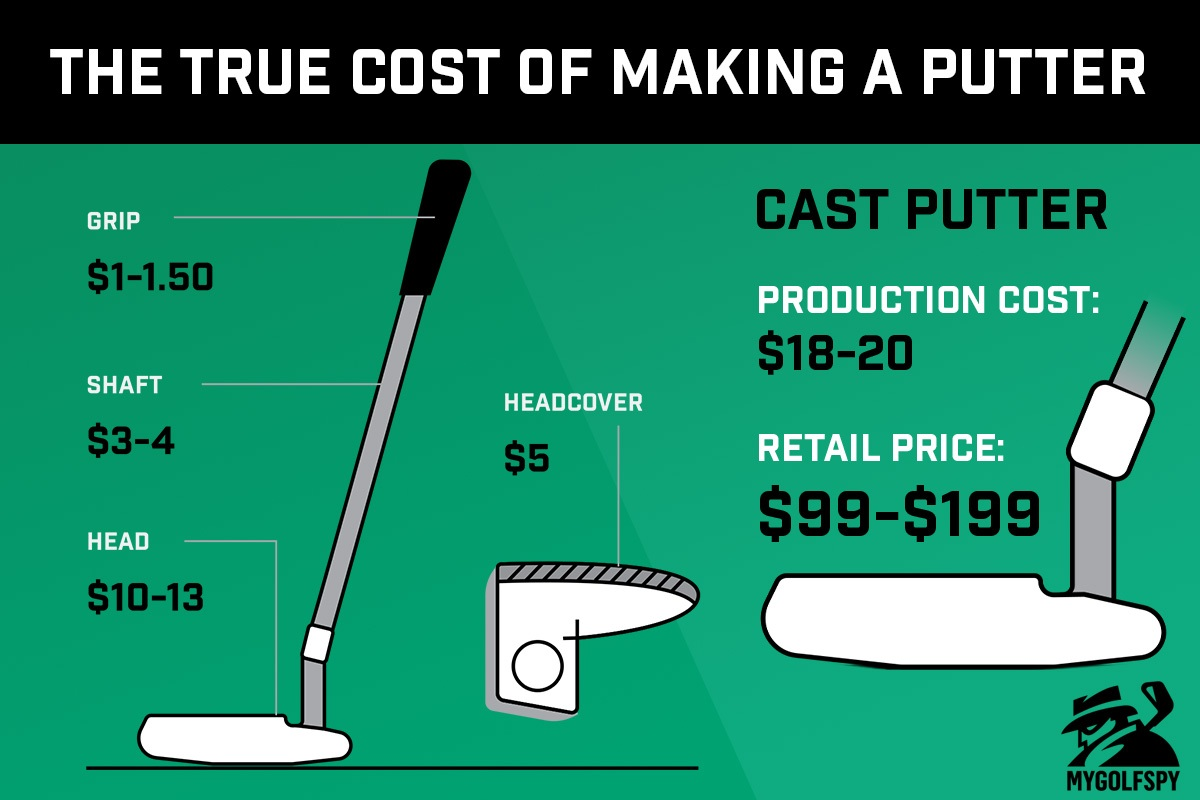 putter_graphic_cast_v3