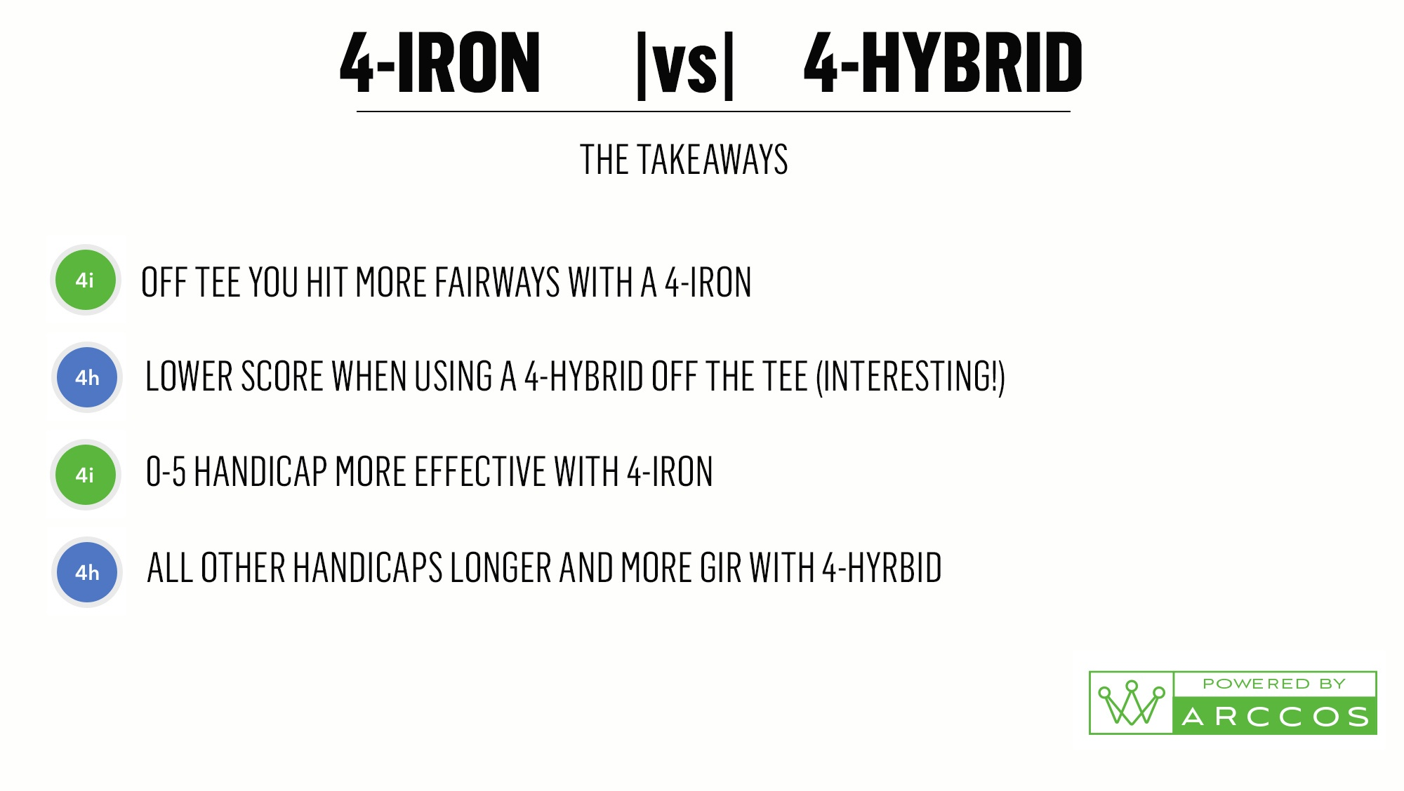 4iron-vs-4hybrid-takeaway