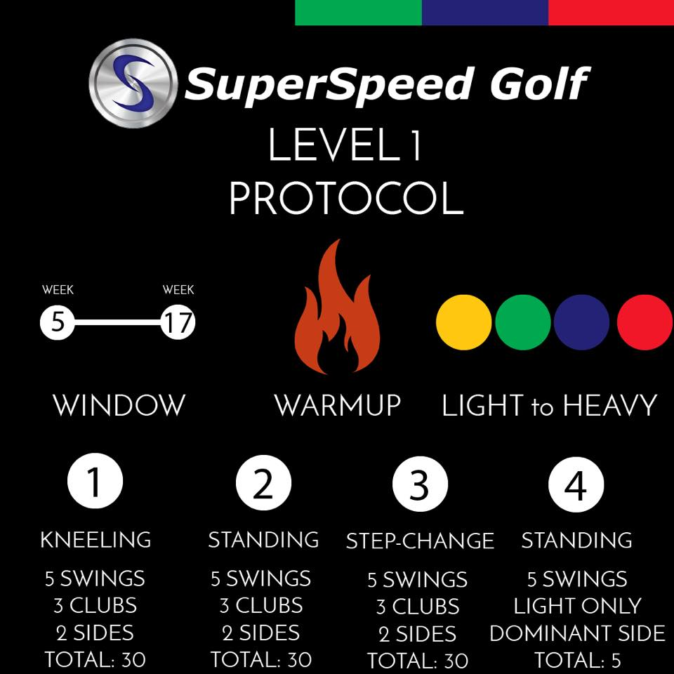 10c65f50c4d3 SuperSpeed Golf   The Neurological Path To Distance