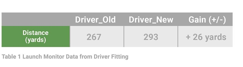 d64c4669 It had an extra stiff shaft with 9 degrees loft. The new driver  (Driver_New) is the latest release from the same brand and has an extra  stiff shaft with ...