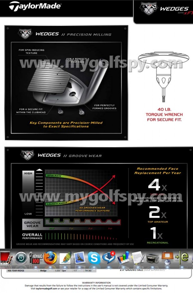 Taylor Made XFT Wedge